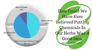 550x300%2Bmed - God and science, Herb talk