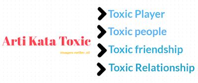 Pengertian Arti Kata Toxic