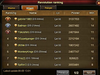 God Revolution June 2016 Result