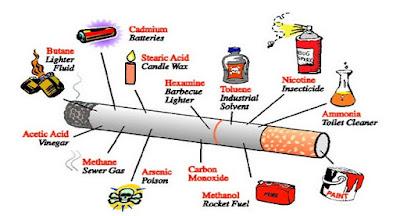 Zat Bahaya Rokok