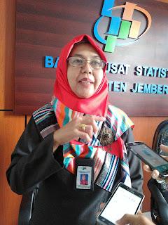 Deflasi Ekonomi Kabupaten Jember Karena Turunnya Harga Komoditi