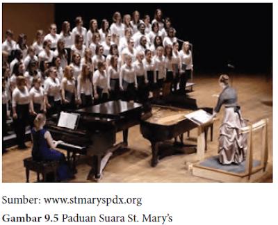 Arti, Jenis, Sejarah, Pertunjukan Musik Barat |Perkembangan, Isntrumental dan Vocal