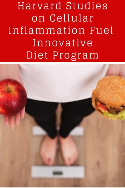 Harvard Studies on Cellular Inflammation Fuel Innovative Diet Program