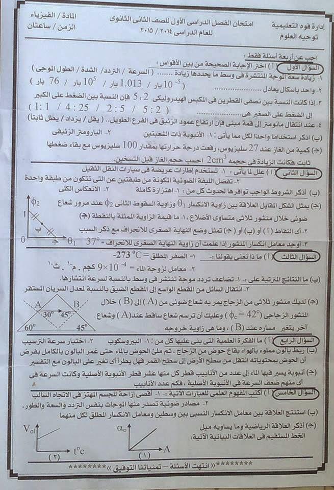 امتحان الثانى الثانوى –الفيزياء 2015 المنهاج المصري فوه%2