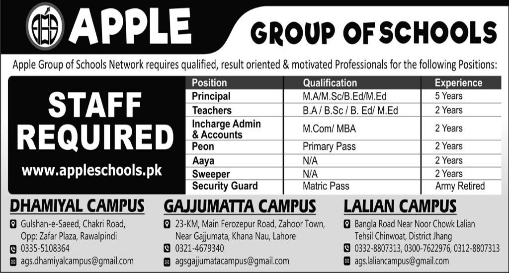 Apple Group of Schools Network Lahore, Islamabad, Jang Jobs 2017