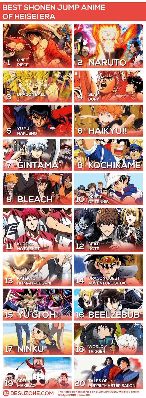 best jump anime of heisei era