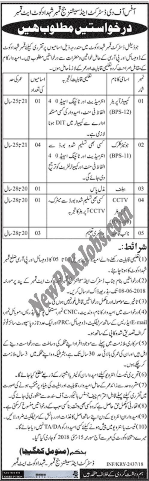 jobs-in-qambar-shahdadkot-newpakjobs