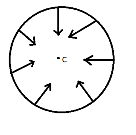 Circular seating arrangements