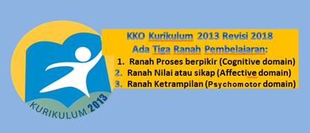 KKO Kurikulum 2013 Revisi 2018 | Adm Pembelajaran
