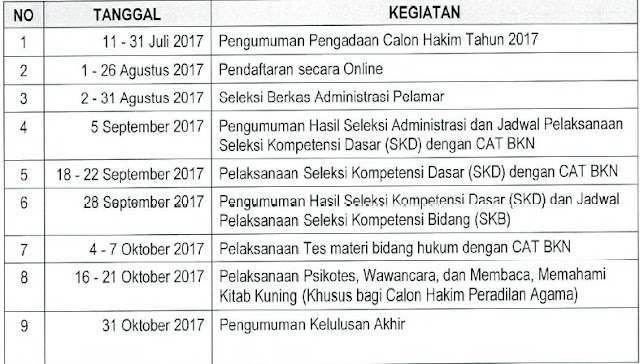 Jadwal Seleksi CPNS Mahkamah Agung (MA) Tahun 2017