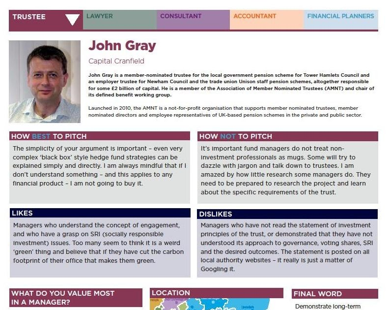 John gray accountant