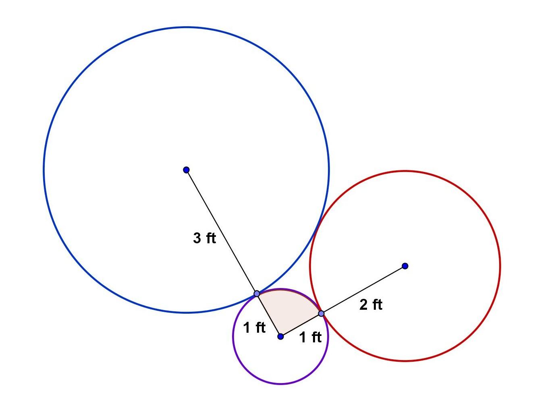 Math Principles: Three Tangent Circles