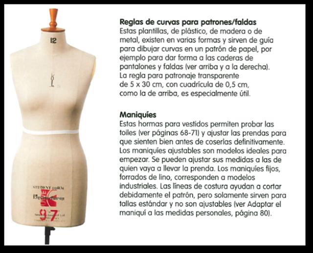 Cómo Utilizar, Adaptar y Diseñar Patrones de Costura