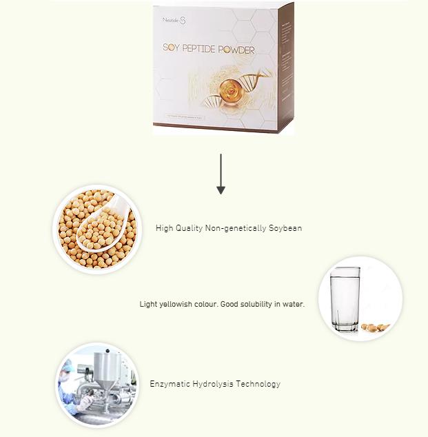 Soy Peptide Powder untuk ibu mengandung yang ada kencing manis