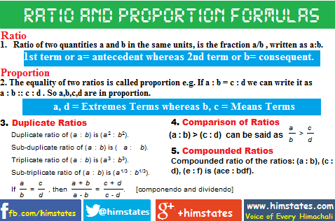 Ratio-and-proportion-formulas