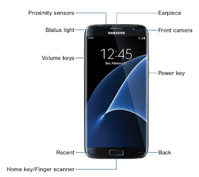 Samsung Galaxy S7 Edge Device Overview:  Front View