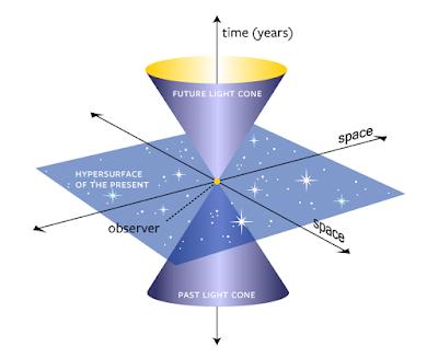 Esperimento italiano supera limiti teoria relatività