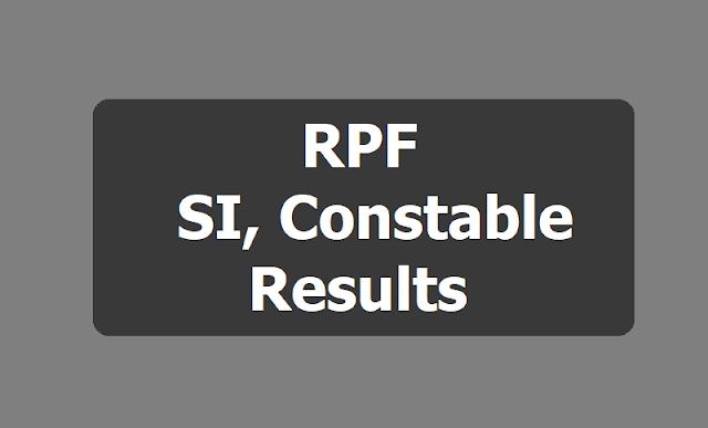 RPF SI, Constable Results