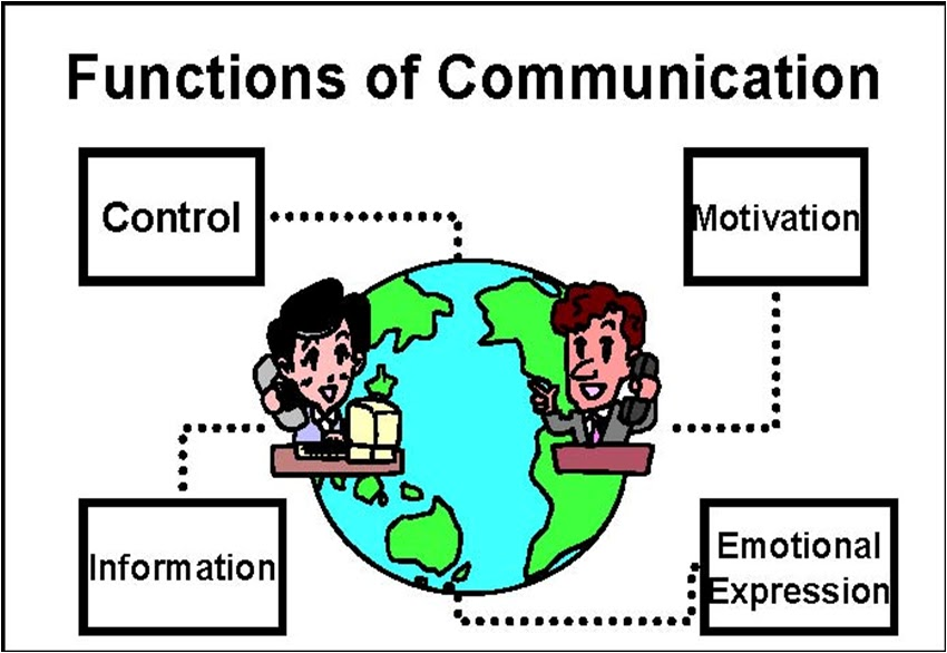 functions of communication Communication caters to 'change' it is through the involvementwith and the development of communication that, along the periodsof ages, human.