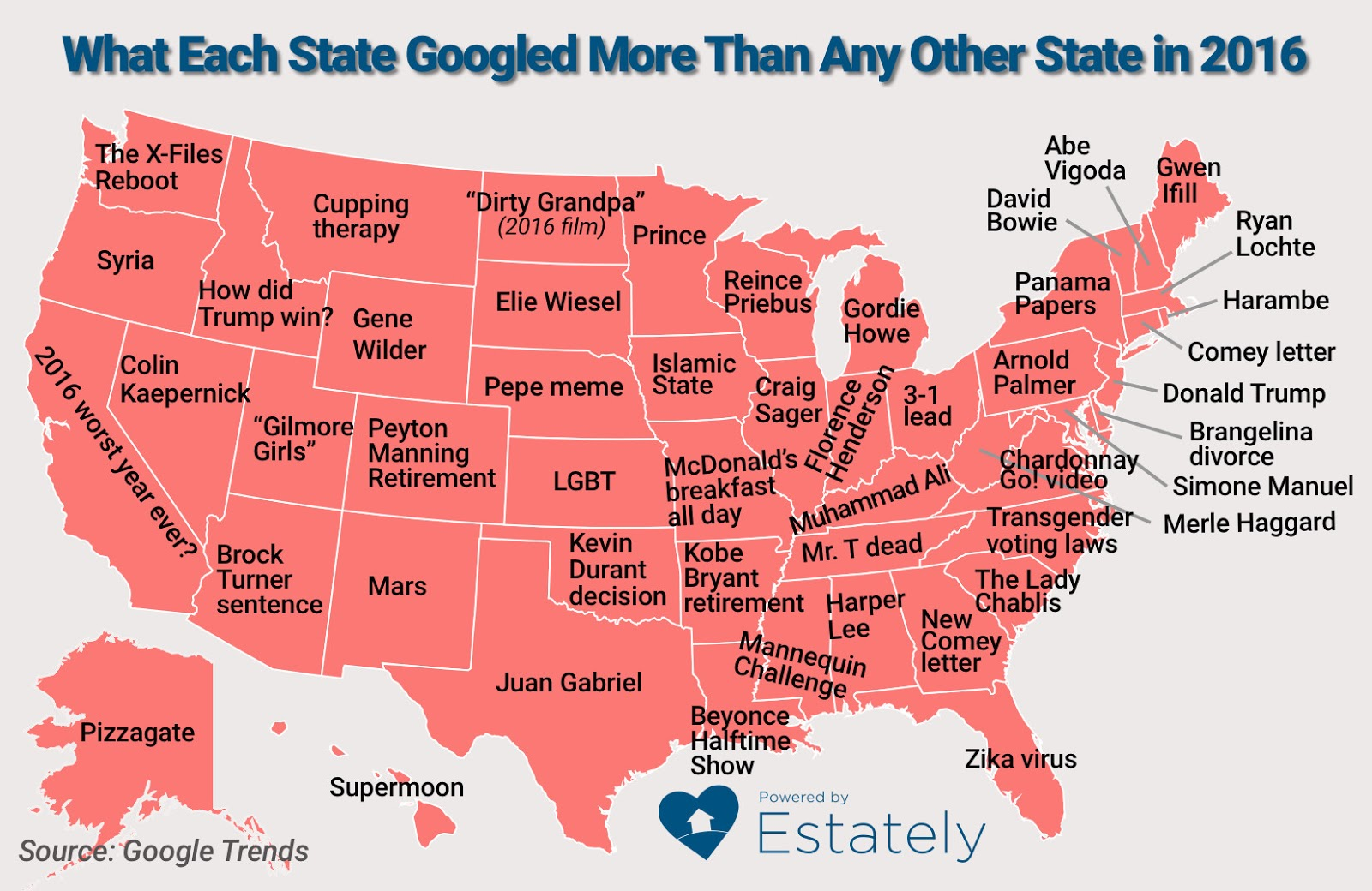 What each U.S. state Googled more frequently than any other state before the election.