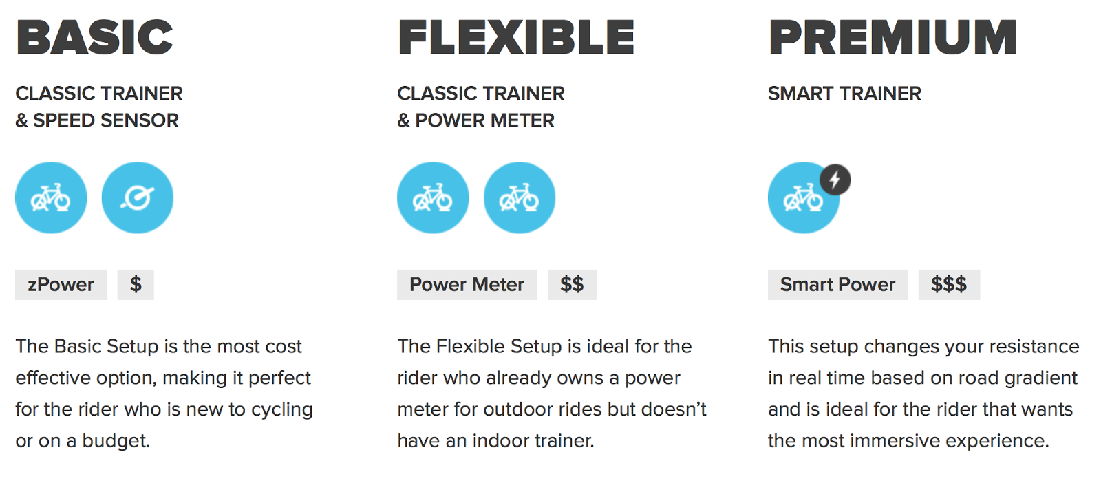 Anyone trying Zwift out yet - Page 2