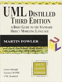 UML Distilled (3rd ed.)