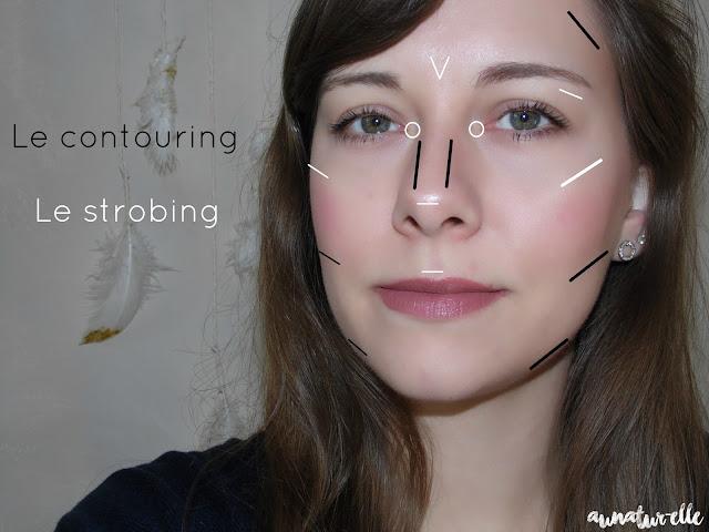 Contouring + strobing : bases & repères