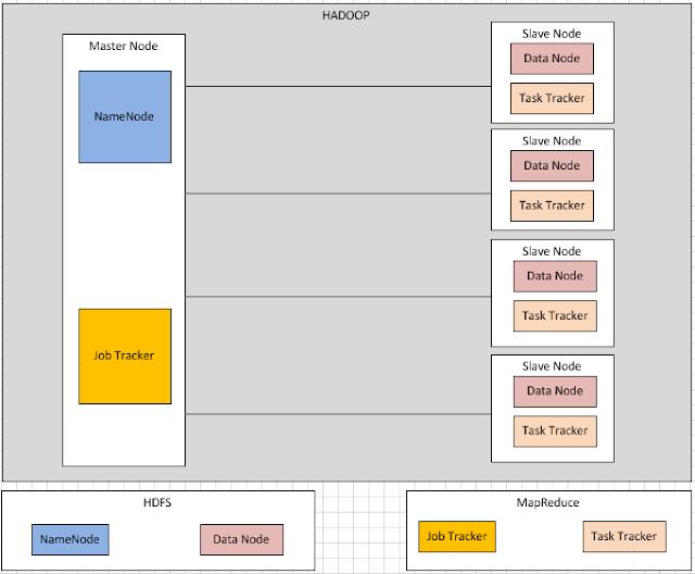 SSO on Windows using Waffle - Java Web Application