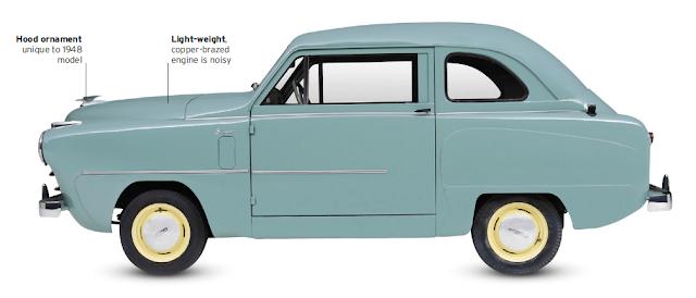 Crosley, classic cars