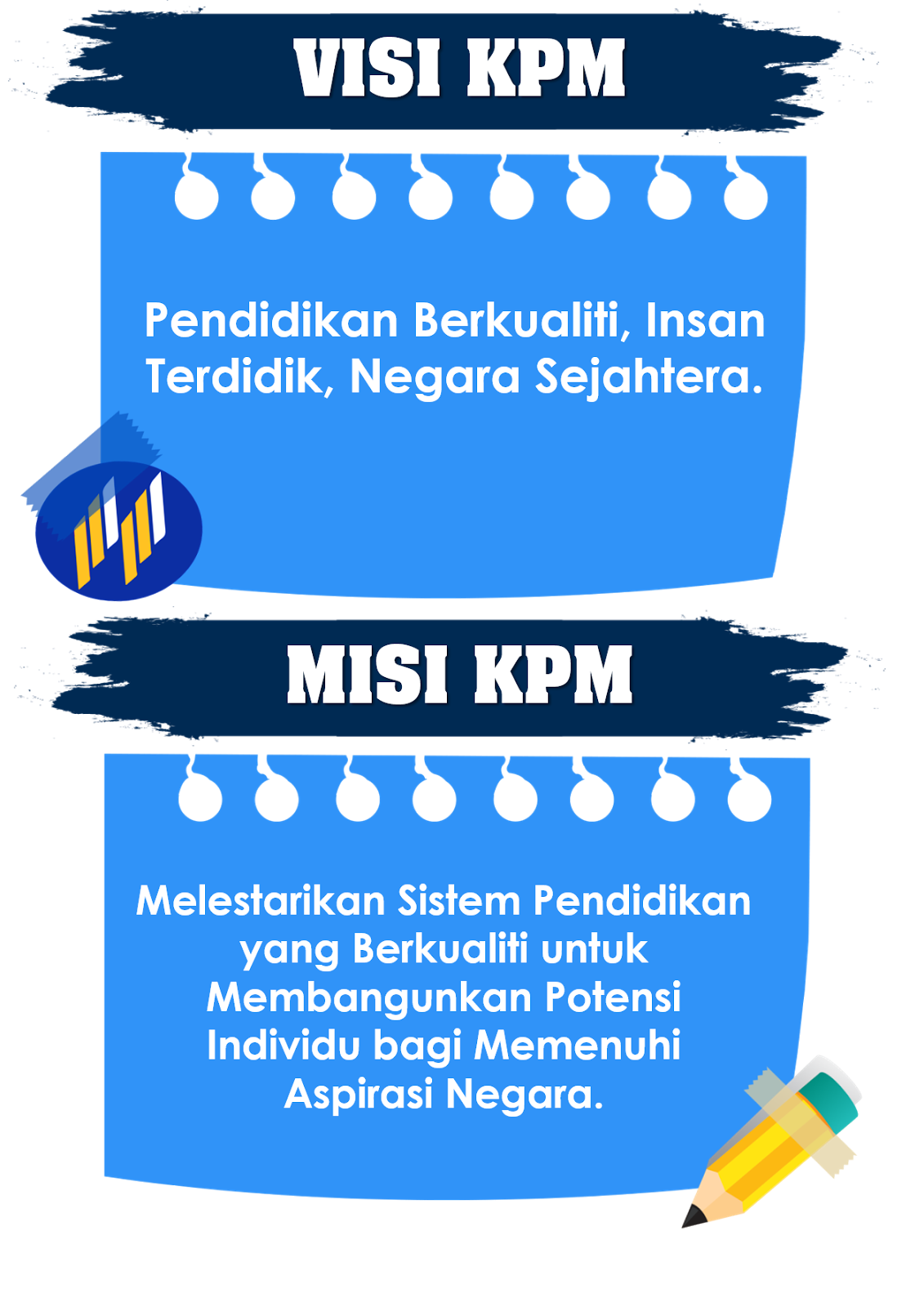 VISI & MISI KPM  MagOne 2016