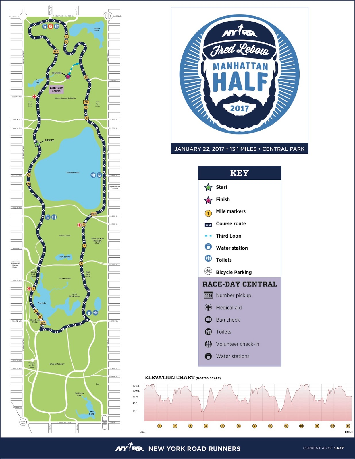 Map Of New York Half Marathon.Fred Lebow Marathon And Half Race Results Central Park Ny 1 20