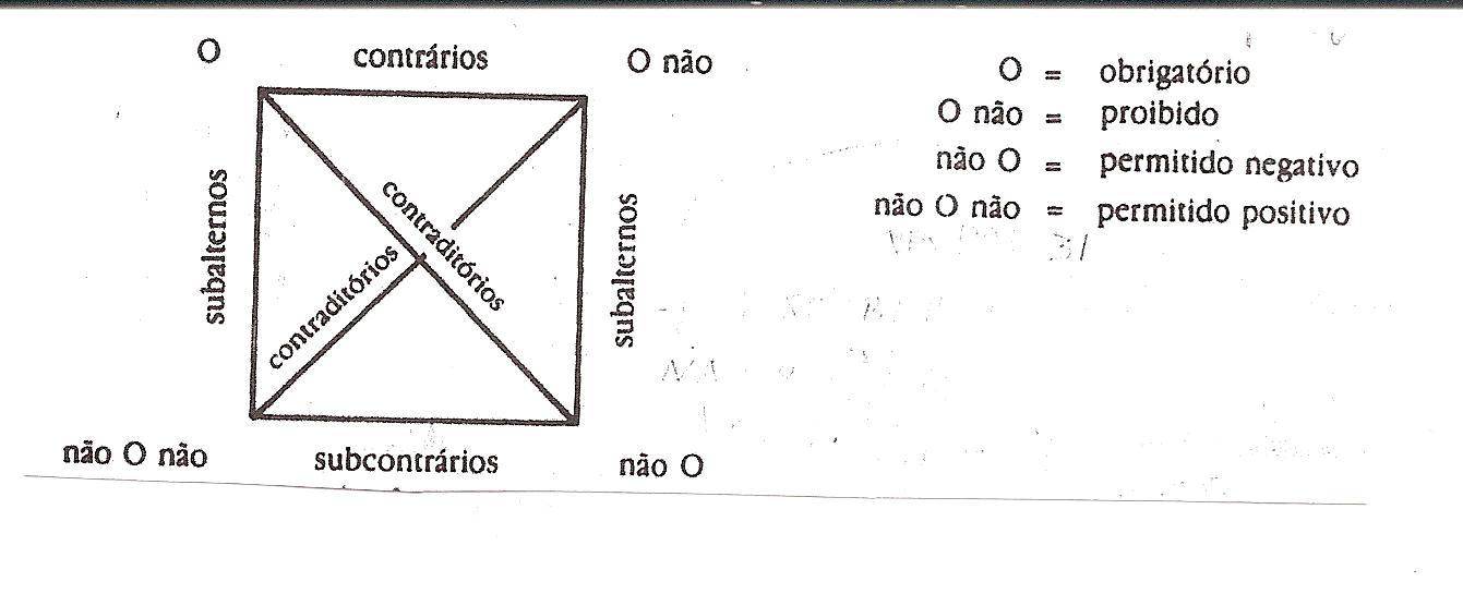 TEMAS POLÊMICOS: 14) TEORIA DO ORDENAMENTO JURÍDICO