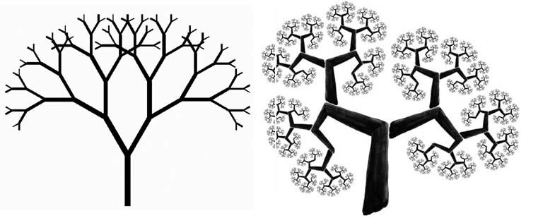 Mouvement Introductif: fractal