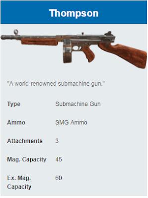 Deskripsi Senjata Thompson di Rules Of Survival