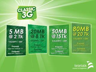 teletalk sim offer, teletalk Internet kenar code, teletalk Internet activity code, system, rule, teletalk 5 mb 2taka,teletalk 20 mb 8 taka,teletalk 50 mb 8 taka, teletalk 80 mb 20 taka,টেলিটক ইন্টারনেট অফার, টেলিটক এমবি কেনার কোড,টেলিটক ৫ এমবি ২ টাকা, ২০ এমবি ৮০ এমবি ২০ টাকা,টেলিটক ৫০ এমবি ৮ টাকা।