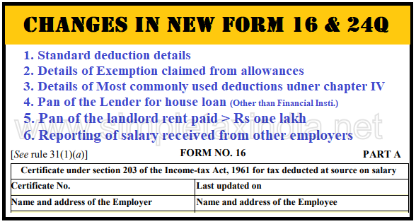 CHANGES IN FORM 16 AND FORM 24Q FOR FY 18-19 | SIMPLE TAX INDIA
