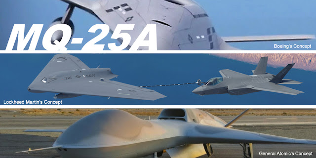 MQ-25A Stingray: From UCLASS to UCAAS