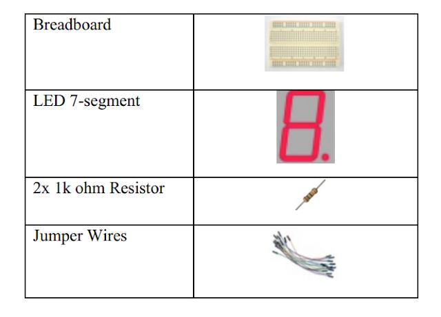 Seven Segment Component