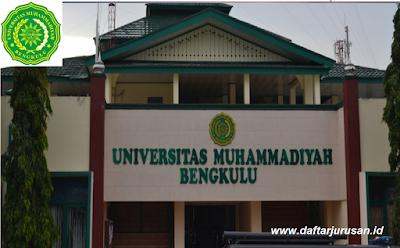 Daftar Fakultas dan Program Studi UMB Universitas Muhammadiyah Bengkulu