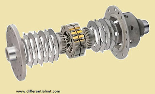 What is a limited slip differential.