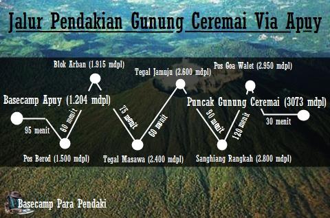 peta pendakian gunung ciremai