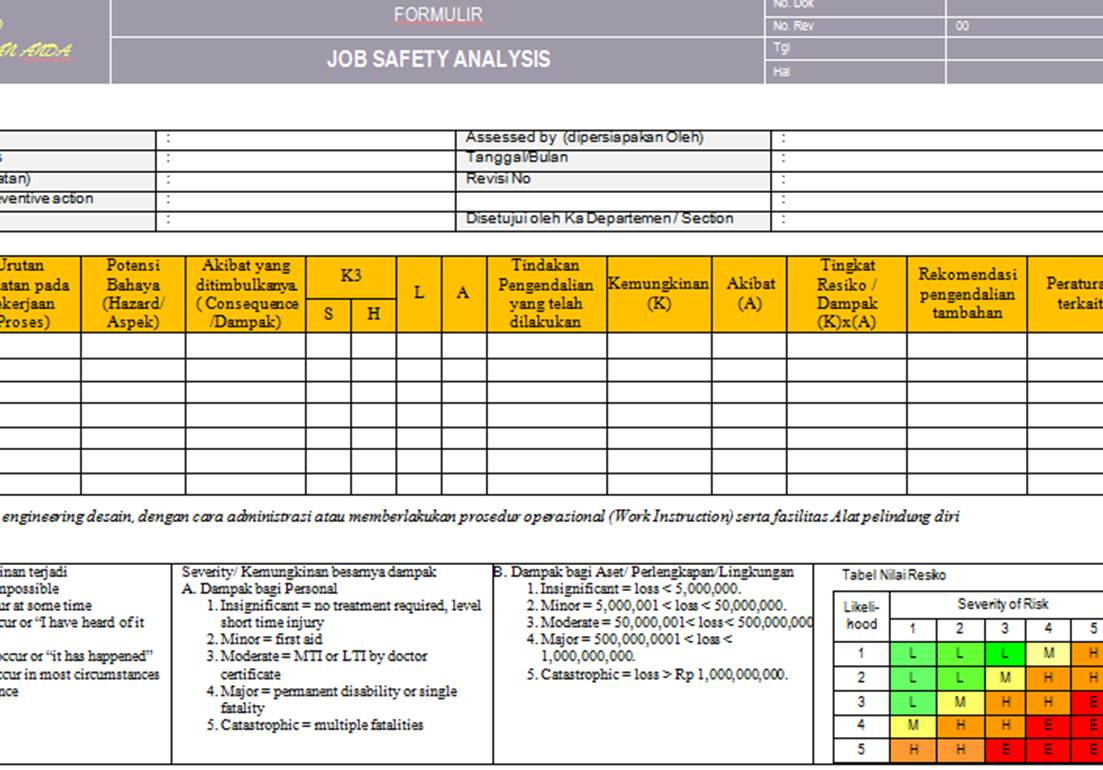Marvelous Excel Job Sheet Template With Jsa Form Template