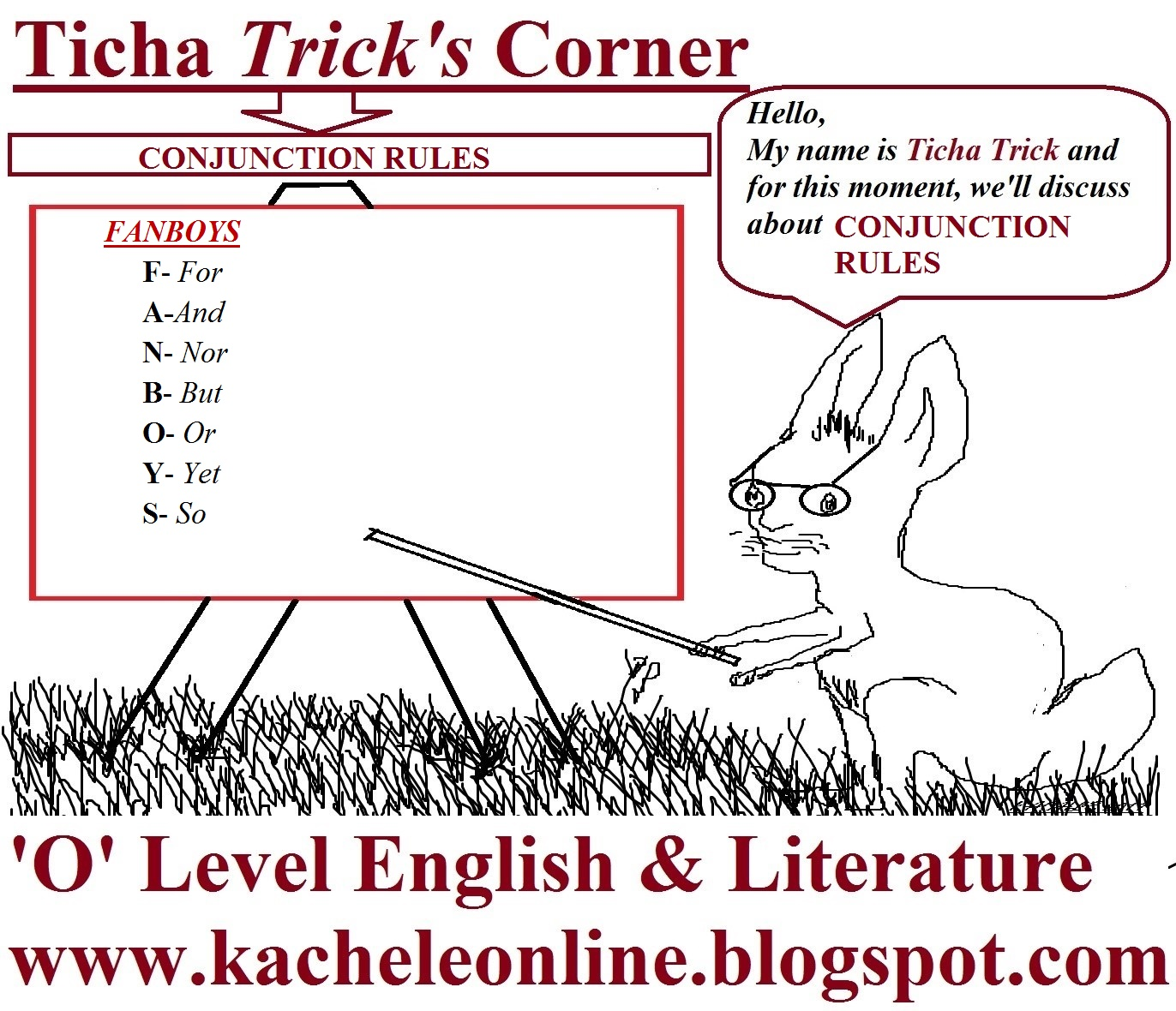 Learn Teach These Kinds Of Sentence By Structure