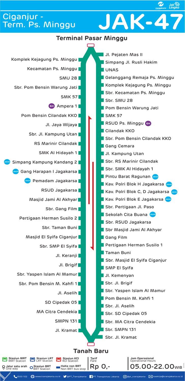 peta rute transjakarta ciganjur - terminal pasar minggu