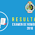 MINEDU: Resultados Examen Nombramiento Docente 2018