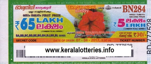 Lottery Results:(BN-215) on 04-12-2016