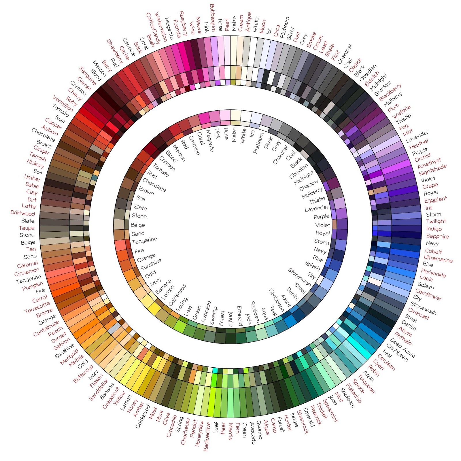 aspnet ms chart for net predefined palettes color list