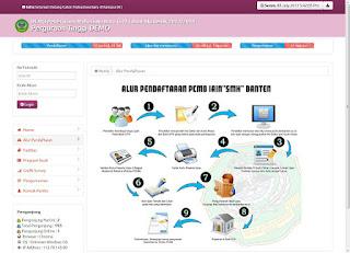 Aplikasi Penerimaan Calon Mahasiswa Baru Dengan Codeigniter