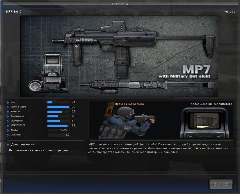 MP 7 Point Blank