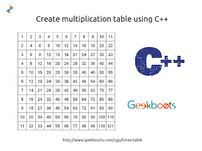 https://www.geekboots.com/cpp/times-table